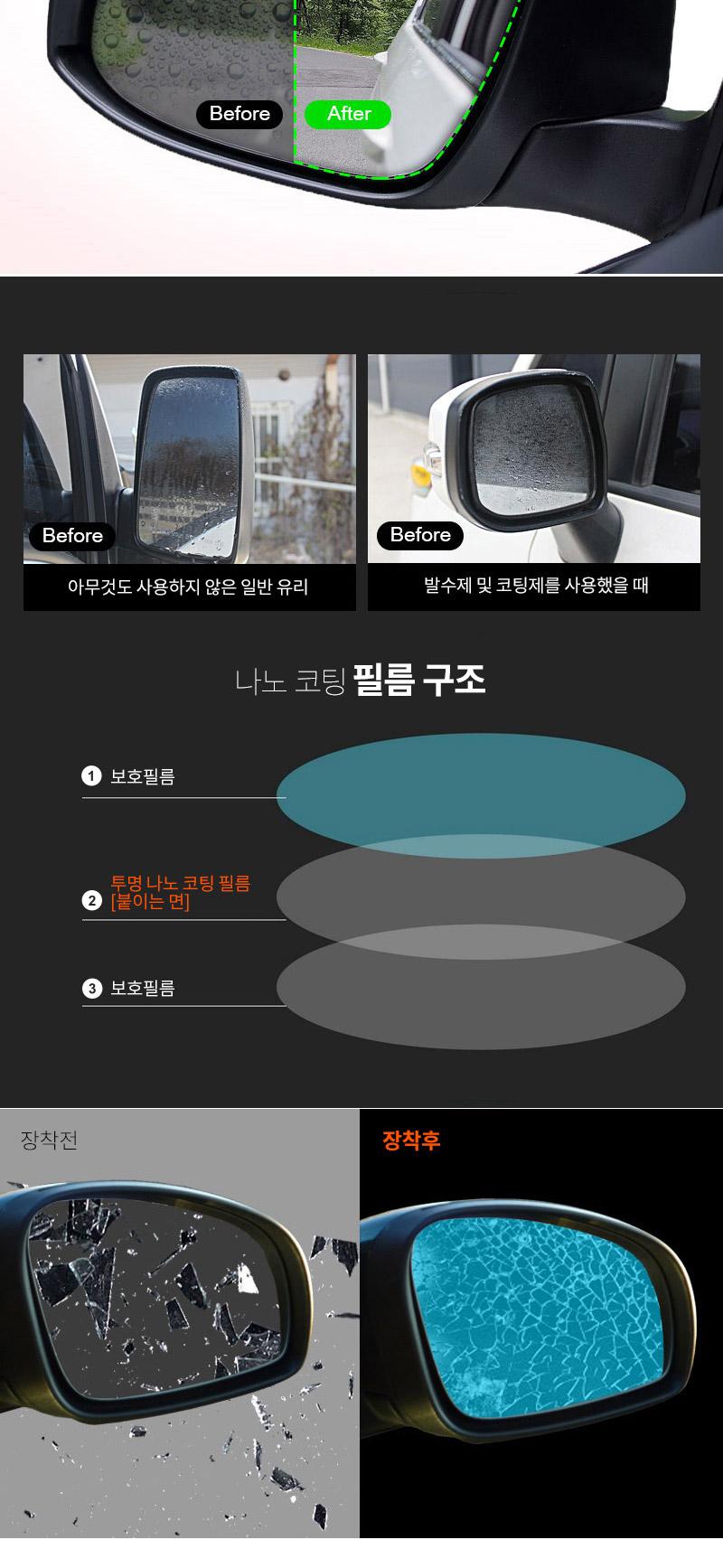 nano_coating_film_04_141632.jpg
